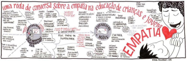 Programa Escolas Transformadoras promove roda de conversa sobre a importância da empatia na educação
